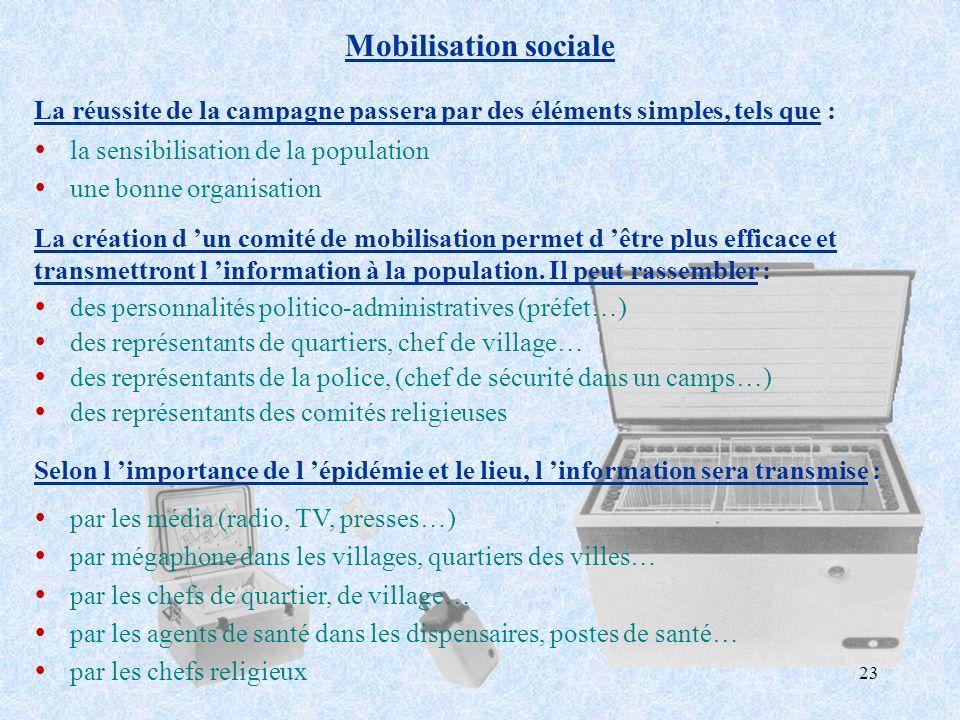 23 Mobilisation sociale Ÿdes personnalités politico-administratives (préfet…) Ÿdes représentants de quartiers, chef de village… Ÿdes représentants de