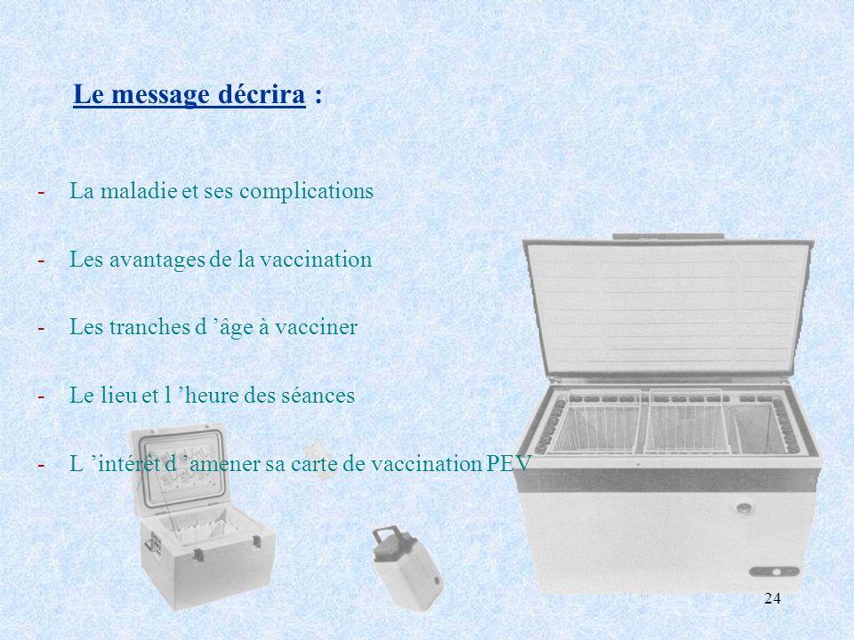 24 Le message décrira : -La maladie et ses complications -Les avantages de la vaccination -Les tranches d âge à vacciner -Le lieu et l heure des séanc