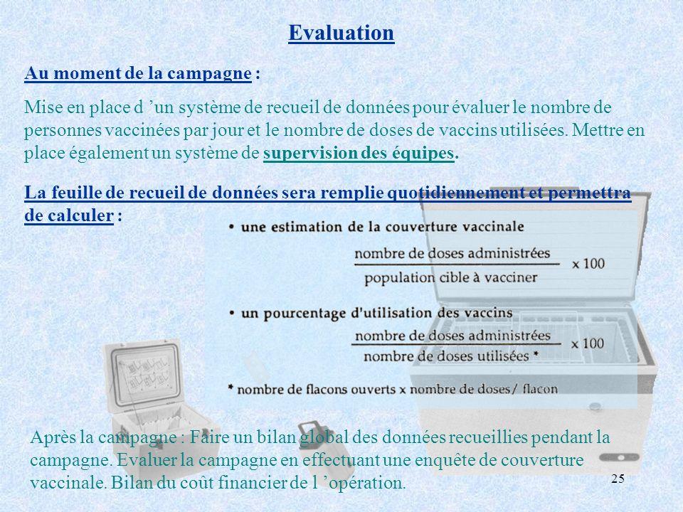 25 Evaluation Au moment de la campagne : Mise en place d un système de recueil de données pour évaluer le nombre de personnes vaccinées par jour et le