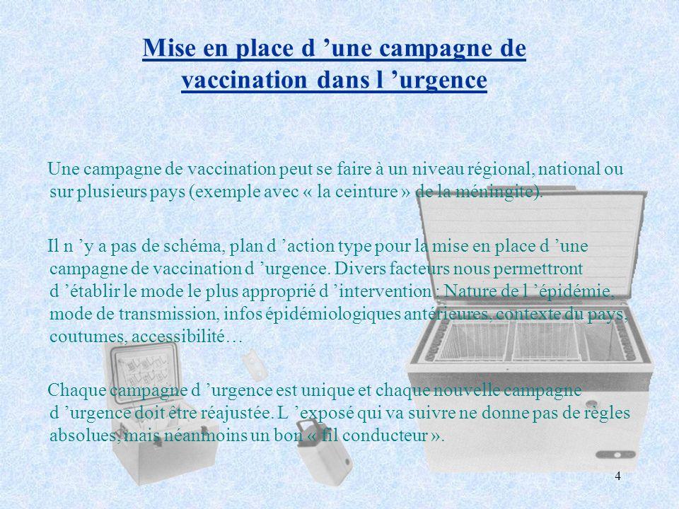 4 Mise en place d une campagne de vaccination dans l urgence Une campagne de vaccination peut se faire à un niveau régional, national ou sur plusieurs