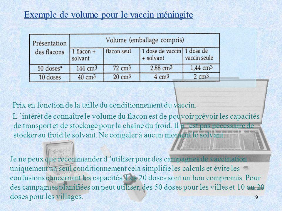 9 Exemple de volume pour le vaccin méningite Prix en fonction de la taille du conditionnement du vaccin. L intérêt de connaître le volume du flacon es