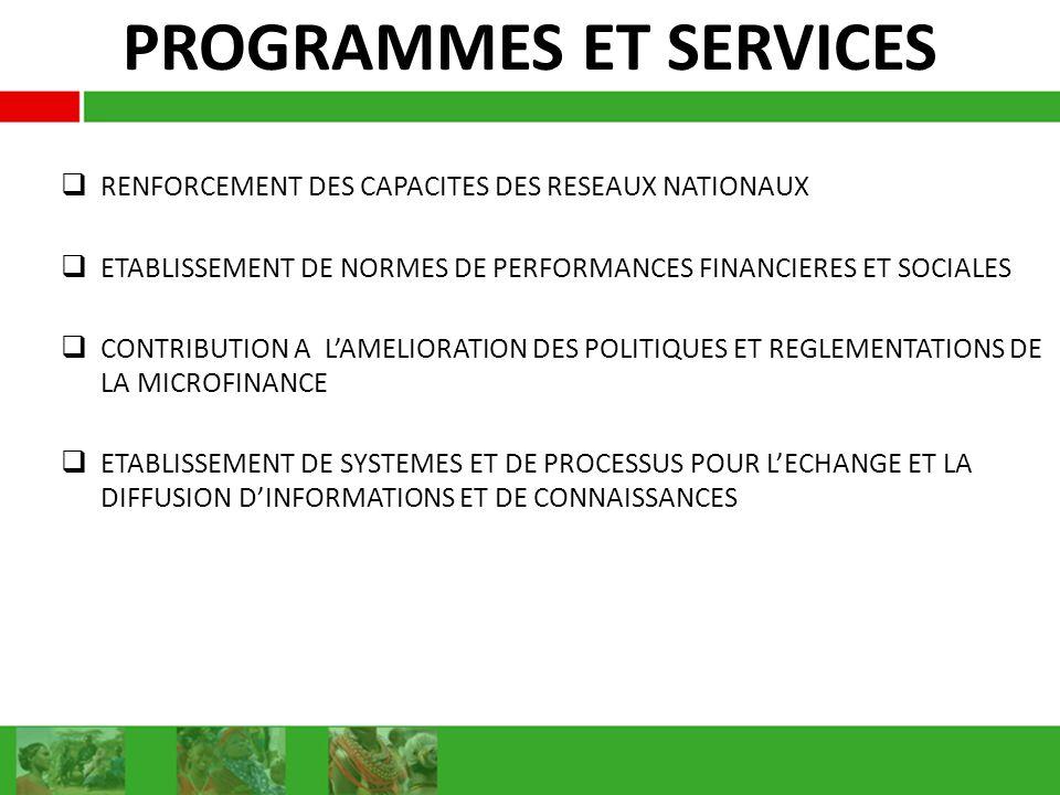 PROGRAMMES ET SERVICES RENFORCEMENT DES CAPACITES DES RESEAUX NATIONAUX ETABLISSEMENT DE NORMES DE PERFORMANCES FINANCIERES ET SOCIALES CONTRIBUTION A LAMELIORATION DES POLITIQUES ET REGLEMENTATIONS DE LA MICROFINANCE ETABLISSEMENT DE SYSTEMES ET DE PROCESSUS POUR LECHANGE ET LA DIFFUSION DINFORMATIONS ET DE CONNAISSANCES