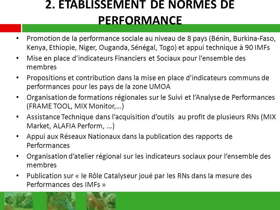 2. ETABLISSEMENT DE NORMES DE PERFORMANCE Promotion de la performance sociale au niveau de 8 pays (Bénin, Burkina-Faso, Kenya, Ethiopie, Niger, Ougand