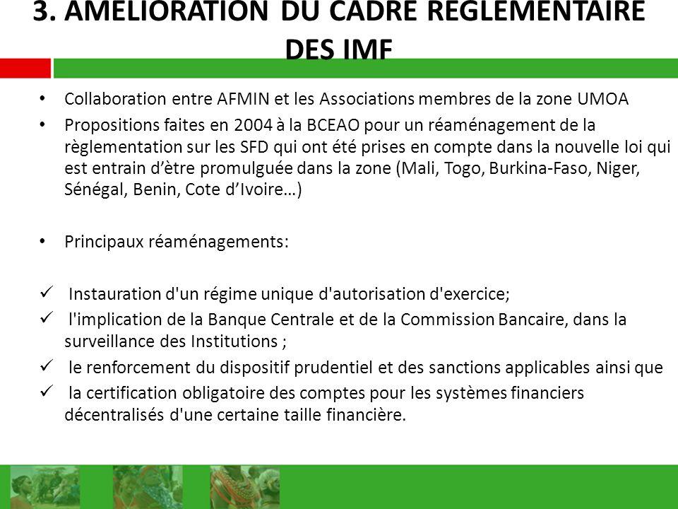 3. AMELIORATION DU CADRE REGLEMENTAIRE DES IMF Collaboration entre AFMIN et les Associations membres de la zone UMOA Propositions faites en 2004 à la