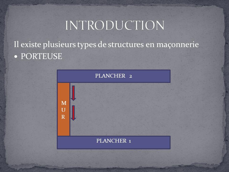 Il existe plusieurs types de structures en maçonnerie PORTEUSE PLANCHER 1 PLANCHER 2 MURMUR