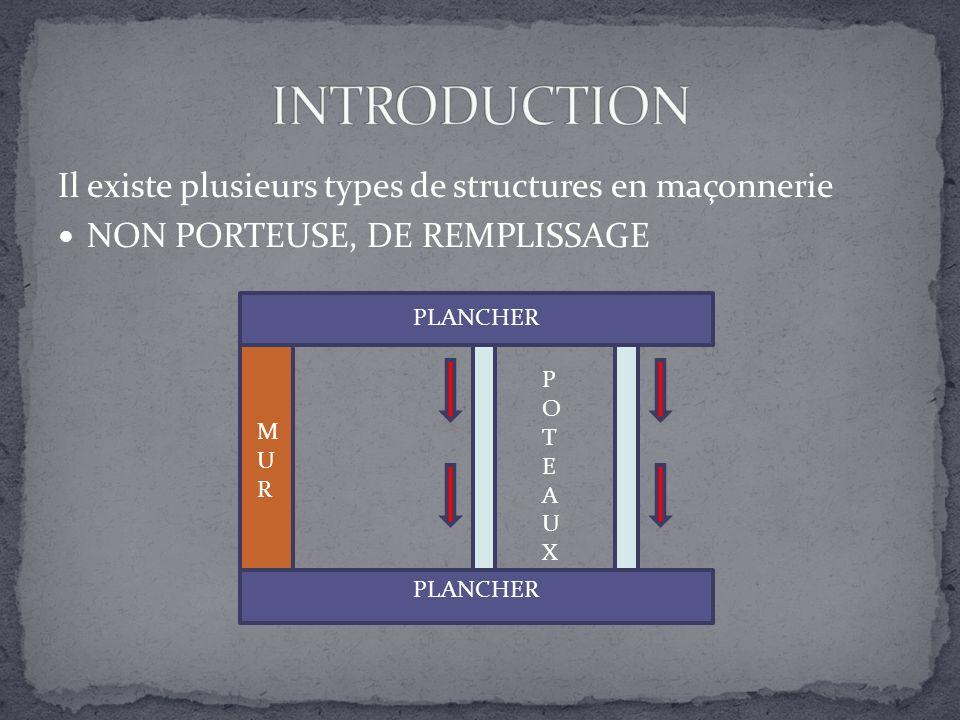 Il existe plusieurs types de structures en maçonnerie NON PORTEUSE, DE REMPLISSAGE PLANCHER MURMUR POTEAUXPOTEAUX