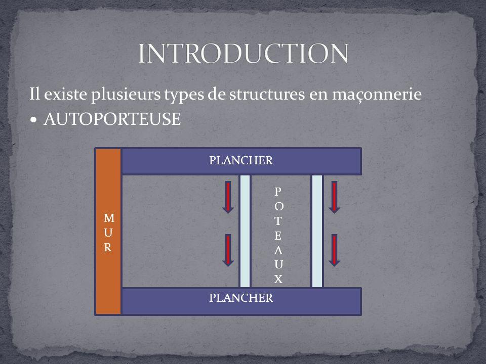 Il existe plusieurs types de structures en maçonnerie AUTOPORTEUSE PLANCHER MURMUR POTEAUXPOTEAUX