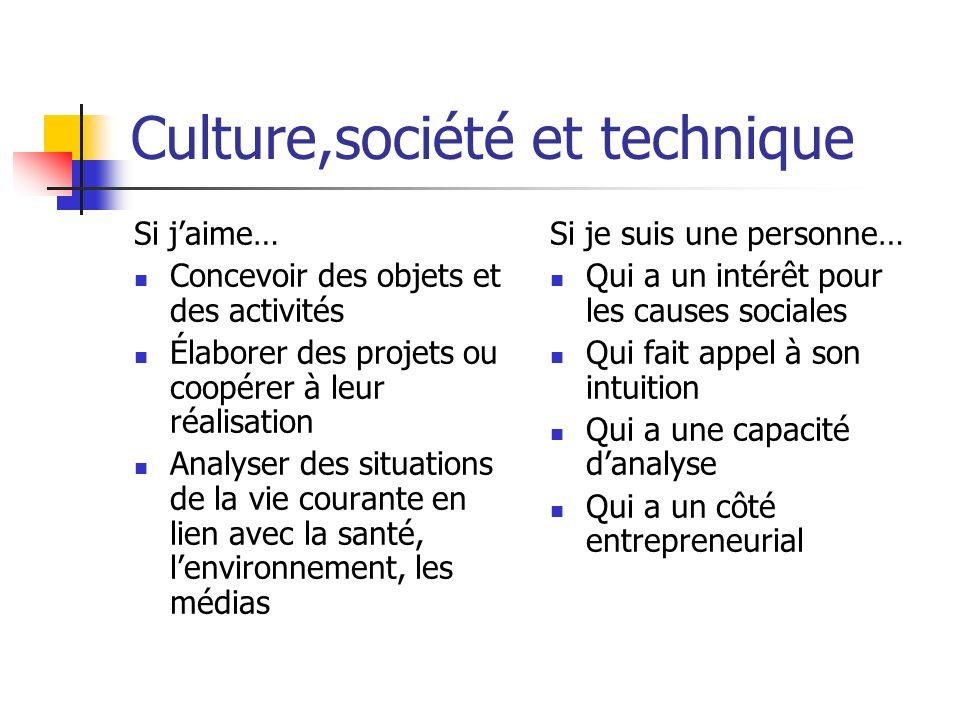 Culture,société et technique Si jaime… Concevoir des objets et des activités Élaborer des projets ou coopérer à leur réalisation Analyser des situatio