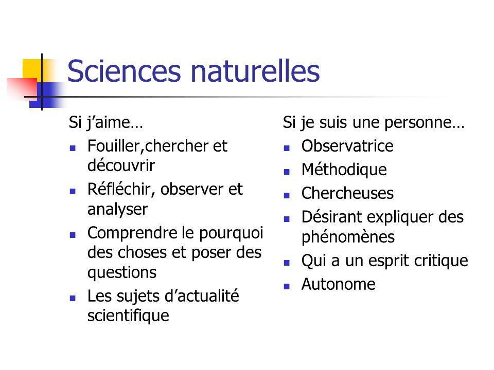 Sciences naturelles Si jaime… Fouiller,chercher et découvrir Réfléchir, observer et analyser Comprendre le pourquoi des choses et poser des questions
