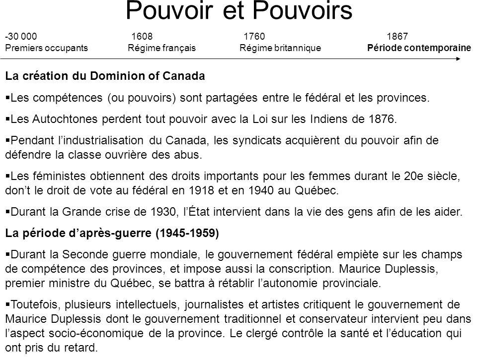 Pouvoir et Pouvoirs -30 000 160817601867 Premiers occupants Régime français Régime britannique Période contemporaine La création du Dominion of Canada Les compétences (ou pouvoirs) sont partagées entre le fédéral et les provinces.