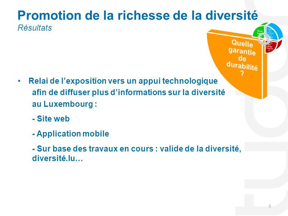 Relai de lexposition vers un appui technologique afin de diffuser plus dinformations sur la diversité au Luxembourg : - Site web - Application mobile - Sur base des travaux en cours : valide de la diversité, diversité.lu… 6 Promotion de la richesse de la diversité Résultats