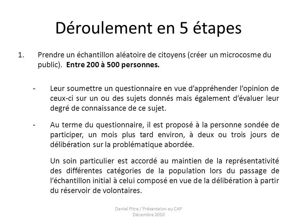 Daniel Pitre / Présentaion au CAP Décembre 2010 Déroulement en 5 étapes 1.Prendre un échantillon aléatoire de citoyens (créer un microcosme du public).