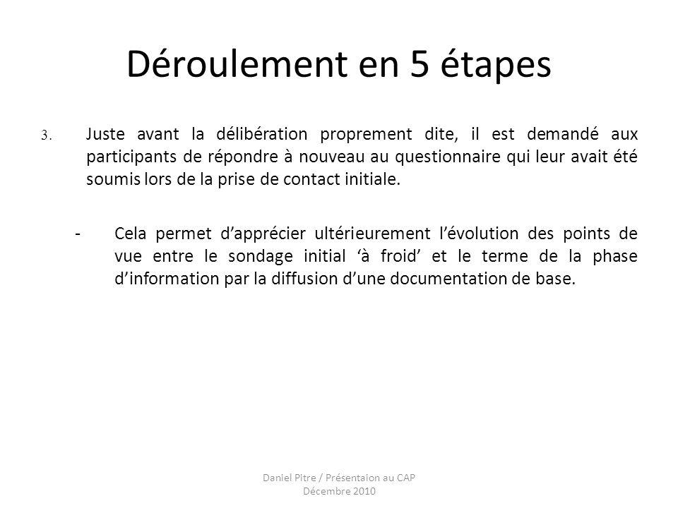 Daniel Pitre / Présentaion au CAP Décembre 2010 Déroulement en 5 étapes 3.
