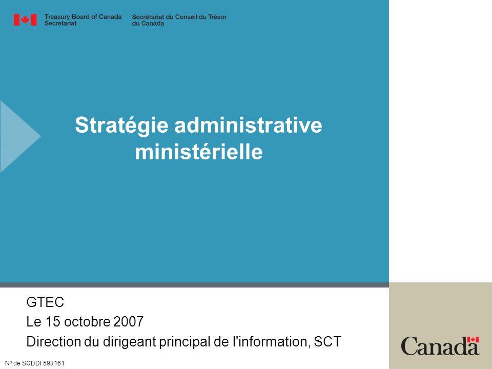 Stratégie administrative ministérielle N o de SGDDI 593161 GTEC Le 15 octobre 2007 Direction du dirigeant principal de l information, SCT