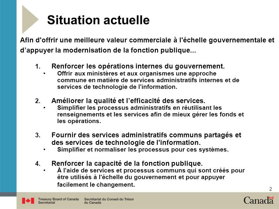 2 Situation actuelle 1. Renforcer les opérations internes du gouvernement. Offrir aux ministères et aux organismes une approche commune en matière de