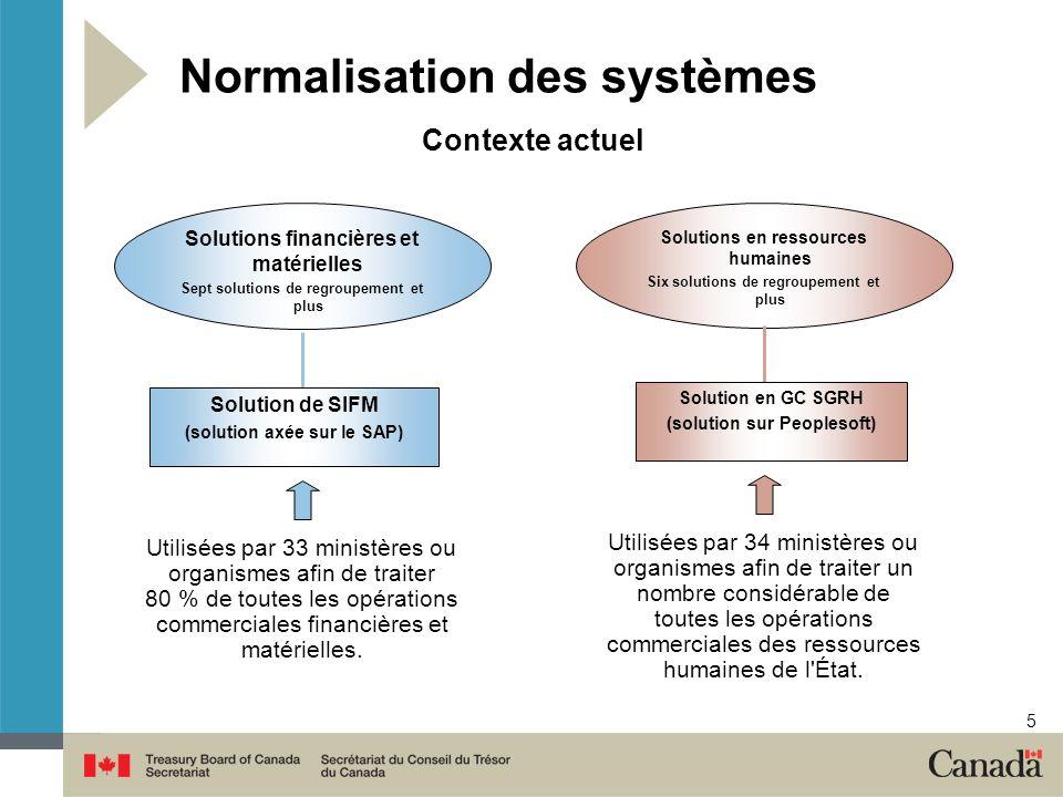 5 Normalisation des systèmes Contexte actuel Utilisées par 34 ministères ou organismes afin de traiter un nombre considérable de toutes les opérations commerciales des ressources humaines de l État.