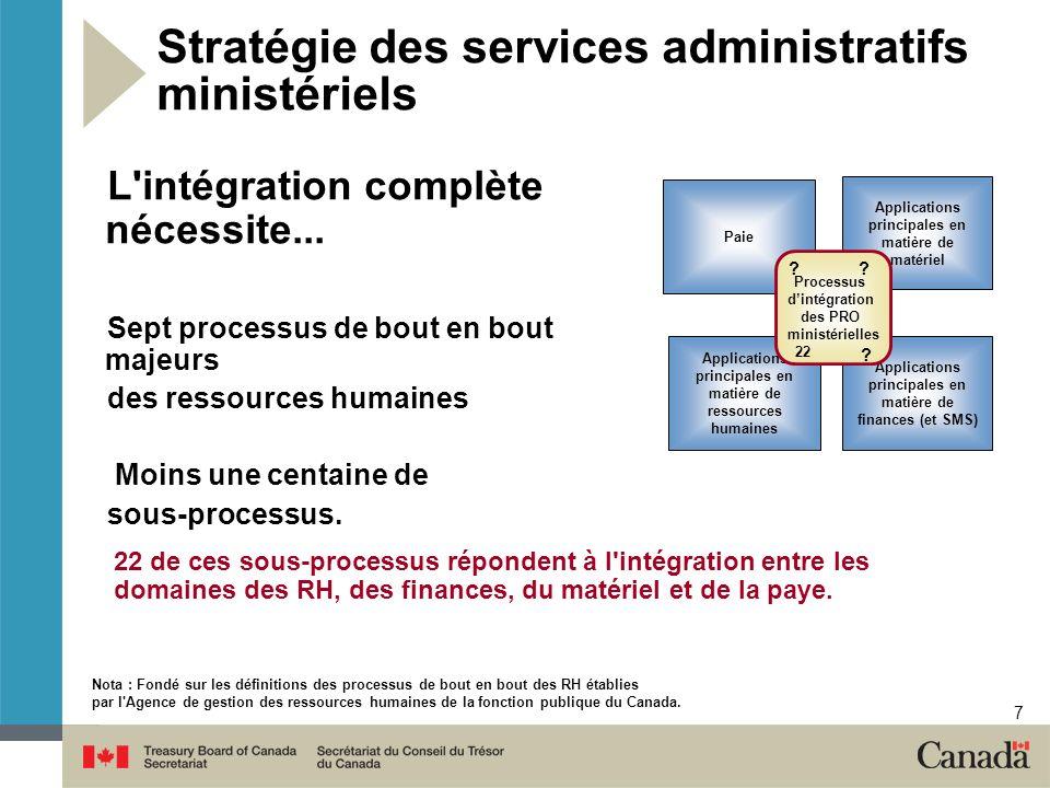 7 Stratégie des services administratifs ministériels Nota : Fondé sur les définitions des processus de bout en bout des RH établies par l'Agence de ge