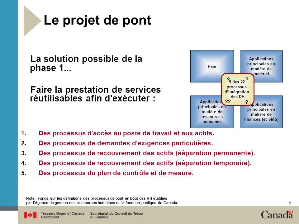8 Le projet de pont Note : Fondé sur les définitions des processus de bout en bout des RH établies par l Agence de gestion des ressources humaines de la fonction publique du Canada.