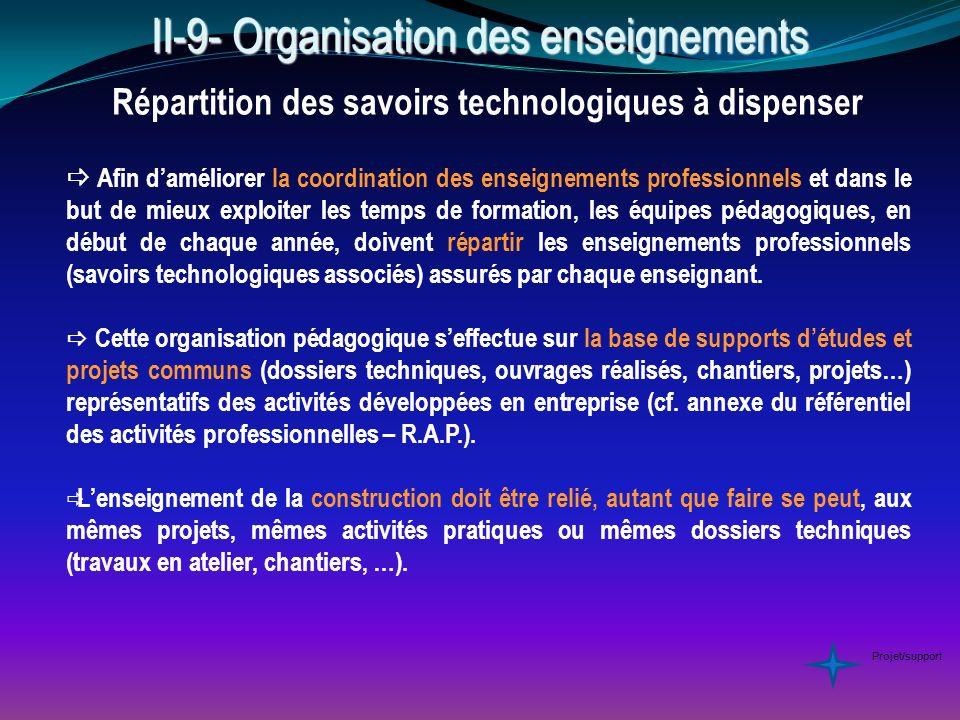 II-9- Organisation des enseignements Répartition des savoirs technologiques à dispenser Afin daméliorer la coordination des enseignements professionne