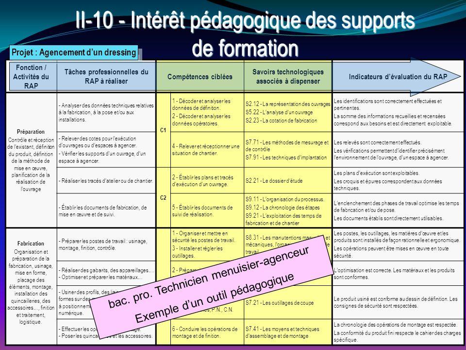 Lensemble de ces outils descriptifs de la potentialité pédagogique des projets doit permettre de vérifier si le référentiel a été couvert en : - activités professionnelles, - compétences, - savoirs technologiques associés.