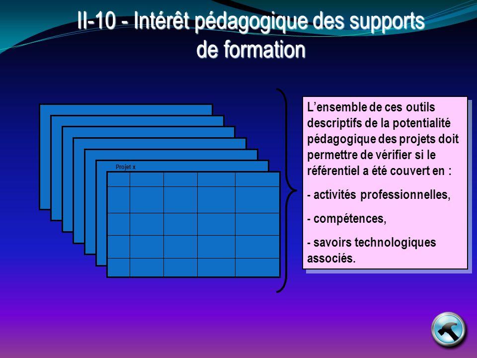 Lensemble de ces outils descriptifs de la potentialité pédagogique des projets doit permettre de vérifier si le référentiel a été couvert en : - activ