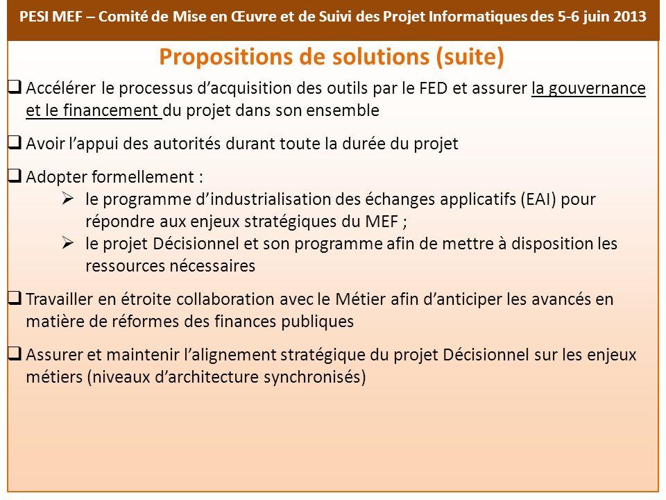PESI MEF – Comité de Mise en Œuvre et de Suivi des Projet Informatiques des 5-6 juin 2013 Accélérer le processus dacquisition des outils par le FED et