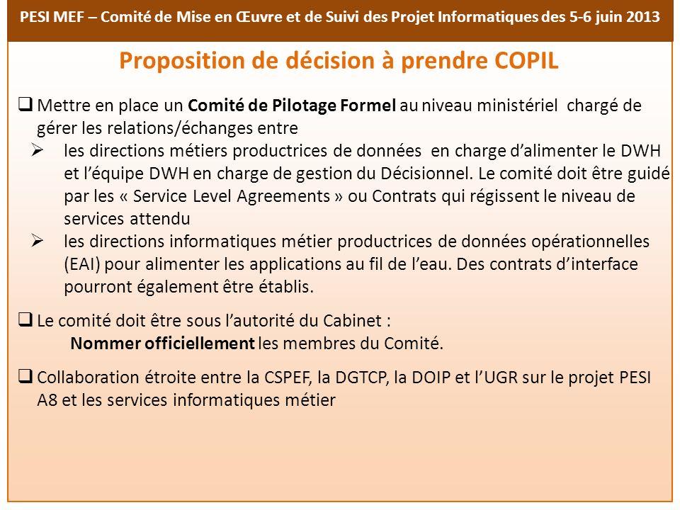 PESI MEF – Comité de Mise en Œuvre et de Suivi des Projet Informatiques des 5-6 juin 2013 Proposition de décision à prendre COPIL Mettre en place un C