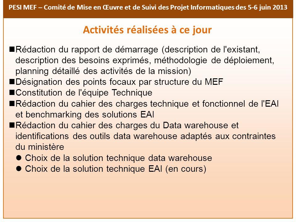 PESI MEF – Comité de Mise en Œuvre et de Suivi des Projet Informatiques des 5-6 juin 2013 Activités réalisées à ce jour Rédaction du rapport de démarr
