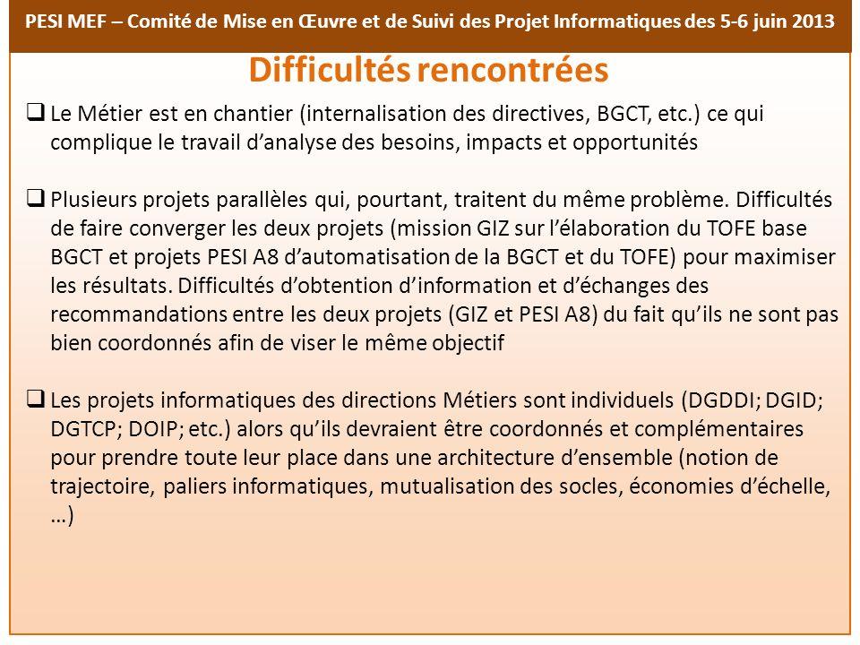 PESI MEF – Comité de Mise en Œuvre et de Suivi des Projet Informatiques des 5-6 juin 2013 Difficultés rencontrées (suite) Sur le projet Décisionnel, difficultés de réajustement pour assurer la prise en compte, préconisée par lUGR, des résultats du projet Métier (GIZ) Retards et lenteur des processus dacquisition doutils et matériel par le FED Problèmes dinfrastructure non encore résolus (Problèmes réseaux, Energie-Electricité, Matériel Informatique, …) Le budget alloué pourrait être insuffisant.