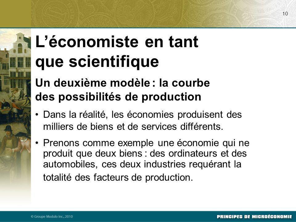 Un deuxième modèle : la courbe des possibilités de production Dans la réalité, les économies produisent des milliers de biens et de services différent