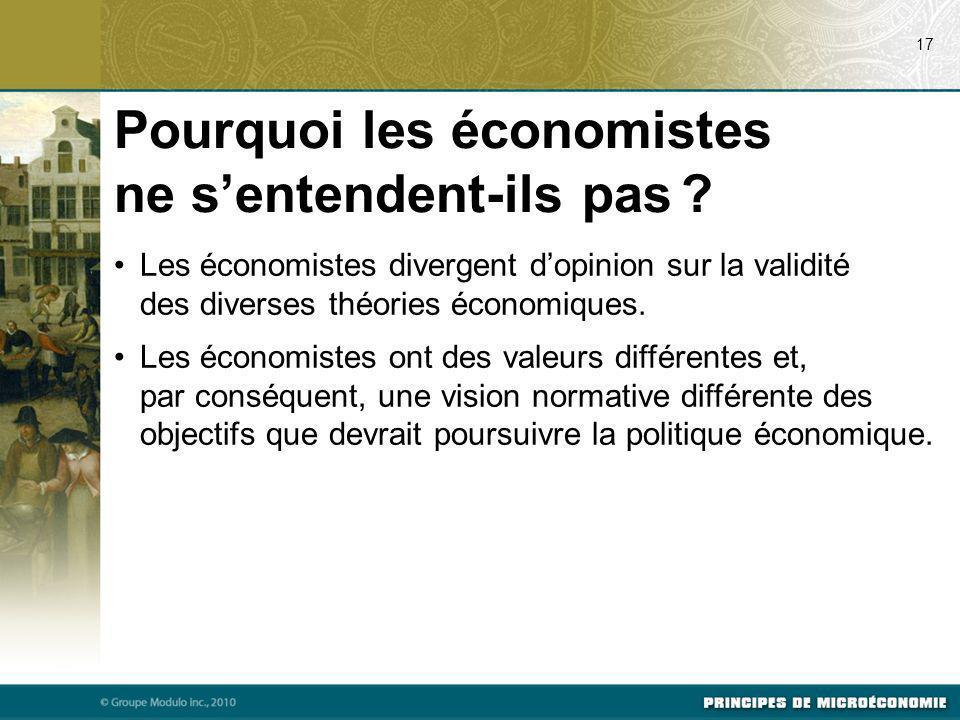 Pourquoi les économistes ne sentendent-ils pas ? Les économistes divergent dopinion sur la validité des diverses théories économiques. Les économistes