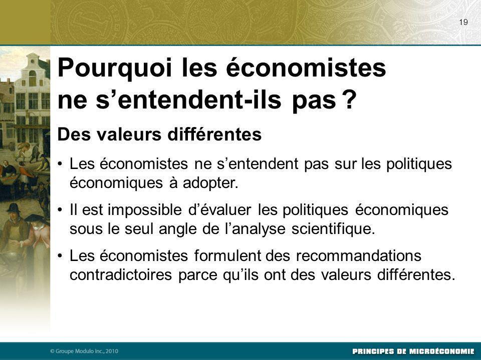 Des valeurs différentes Les économistes ne sentendent pas sur les politiques économiques à adopter. Il est impossible dévaluer les politiques économiq