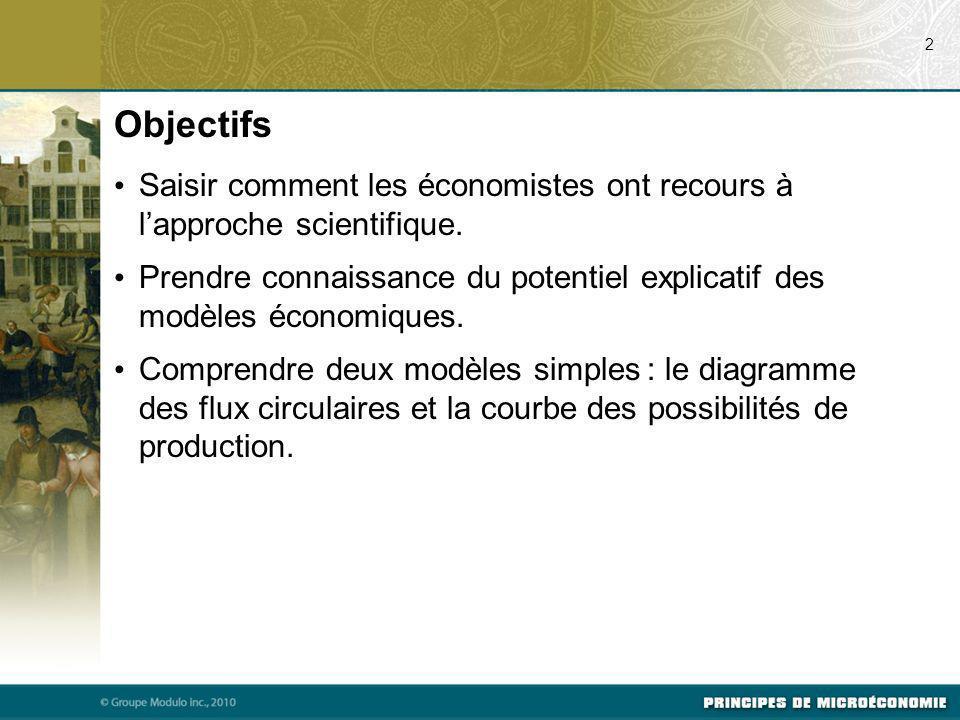 Objectifs Saisir comment les économistes ont recours à lapproche scientifique.