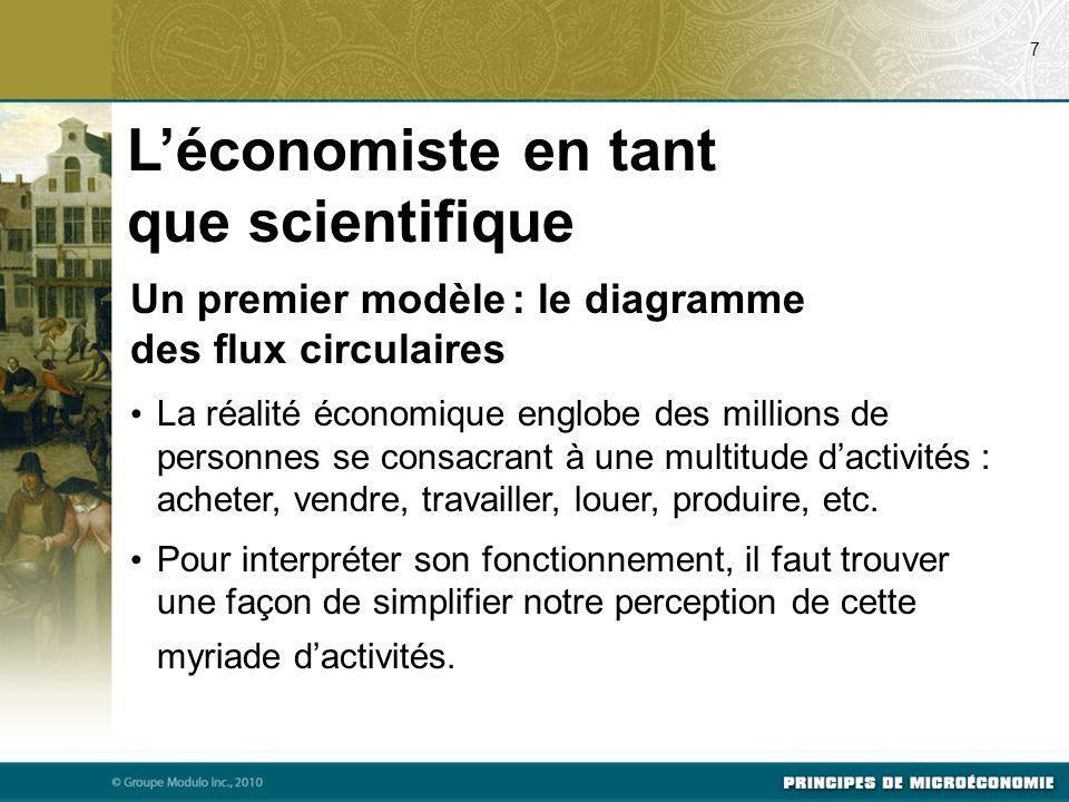 Un premier modèle : le diagramme des flux circulaires La réalité économique englobe des millions de personnes se consacrant à une multitude dactivités : acheter, vendre, travailler, louer, produire, etc.