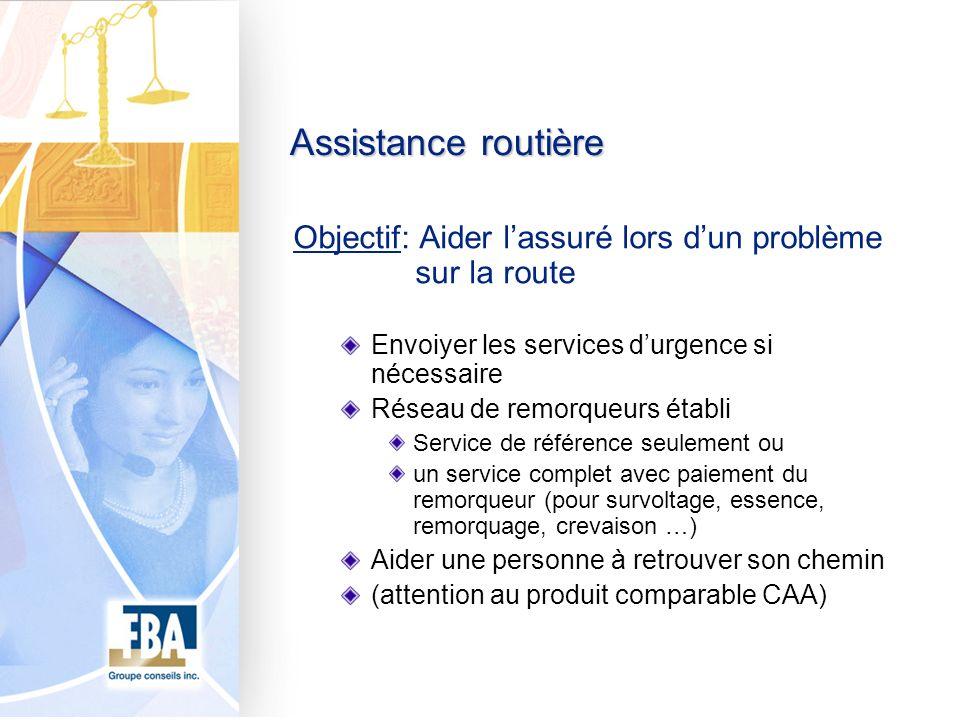 Assistance routière Objectif: Aider lassuré lors dun problème sur la route Envoiyer les services durgence si nécessaire Réseau de remorqueurs établi S