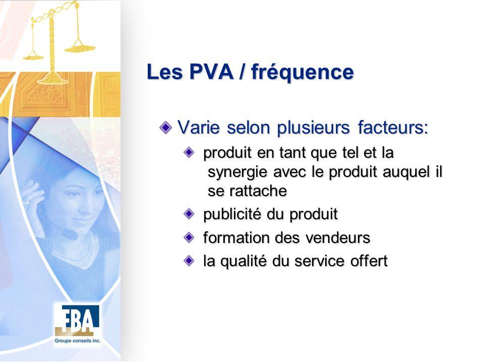 Les PVA / fréquence Varie selon plusieurs facteurs: produit en tant que tel et la synergie avec le produit auquel il se rattache produit en tant que tel et la synergie avec le produit auquel il se rattache publicité du produit publicité du produit formation des vendeurs formation des vendeurs la qualité du service offert la qualité du service offert