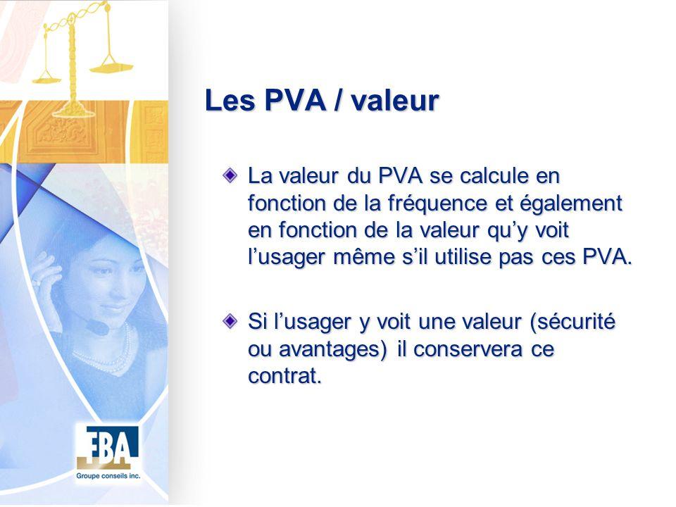 Les PVA / valeur La valeur du PVA se calcule en fonction de la fréquence et également en fonction de la valeur quy voit lusager même sil utilise pas ces PVA.