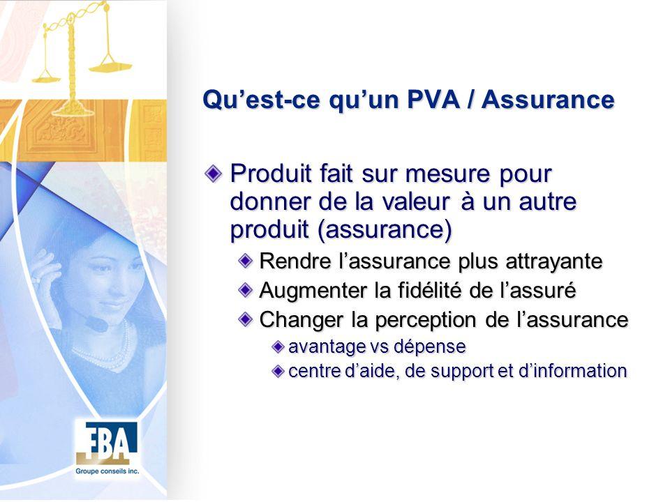 Quest-ce quun PVA / Assurance Produit fait sur mesure pour donner de la valeur à un autre produit (assurance) Rendre lassurance plus attrayante Augmen