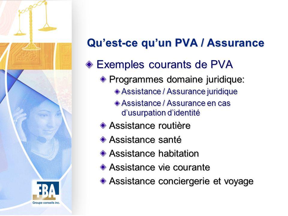 Quest-ce quun PVA / Assurance Exemples courants de PVA Programmes domaine juridique: Assistance / Assurance juridique Assistance / Assurance en cas dusurpation didentité Assistance routière Assistance santé Assistance habitation Assistance vie courante Assistance conciergerie et voyage