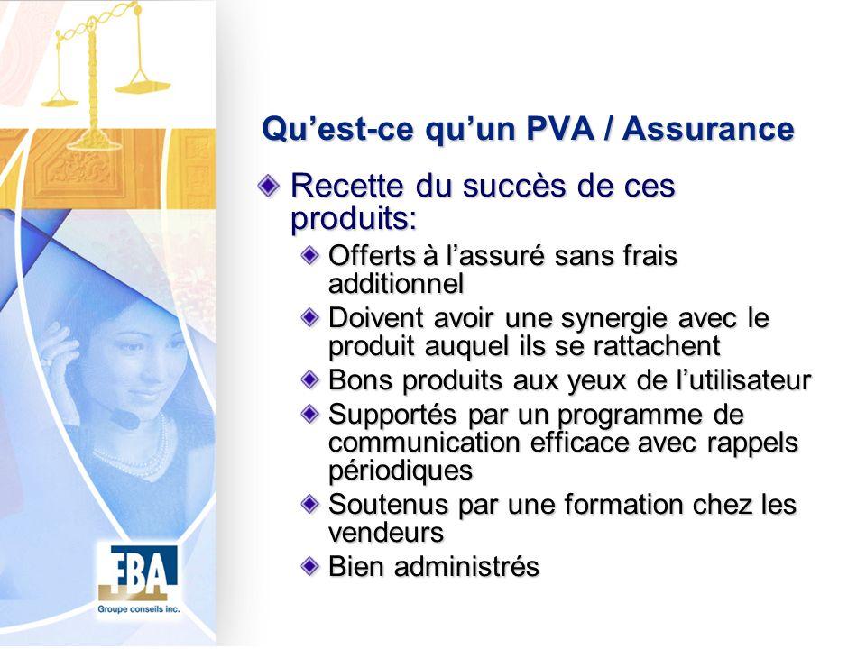 Quest-ce quun PVA / Assurance Recette du succès de ces produits: Offerts à lassuré sans frais additionnel Doivent avoir une synergie avec le produit a