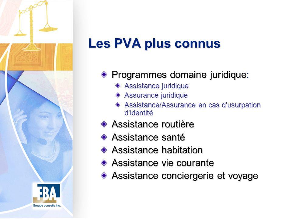 Les PVA plus connus Programmes domaine juridique: Assistance juridique Assurance juridique Assistance/Assurance en cas dusurpation didentité Assistance routière Assistance santé Assistance habitation Assistance vie courante Assistance conciergerie et voyage