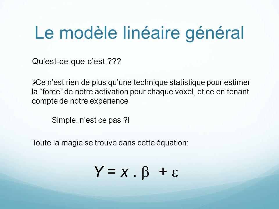 Le modèle linéaire général Ce nest rien de plus quune technique statistique pour estimer la force de notre activation pour chaque voxel, et ce en tena
