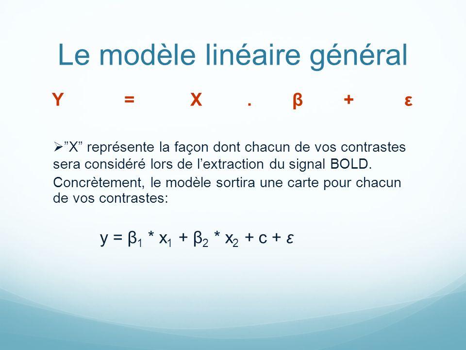 Le modèle linéaire général Y = X. β + ε X représente la façon dont chacun de vos contrastes sera considéré lors de lextraction du signal BOLD. Concrèt