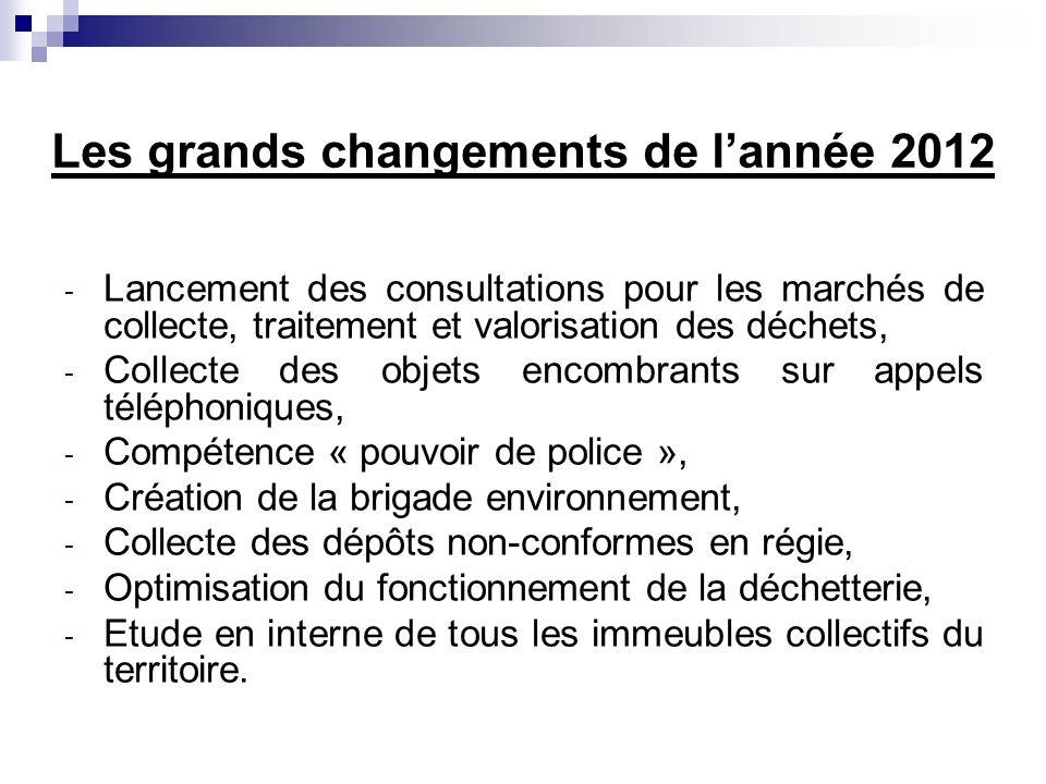 Les grands changements de lannée 2012 - Lancement des consultations pour les marchés de collecte, traitement et valorisation des déchets, - Collecte d
