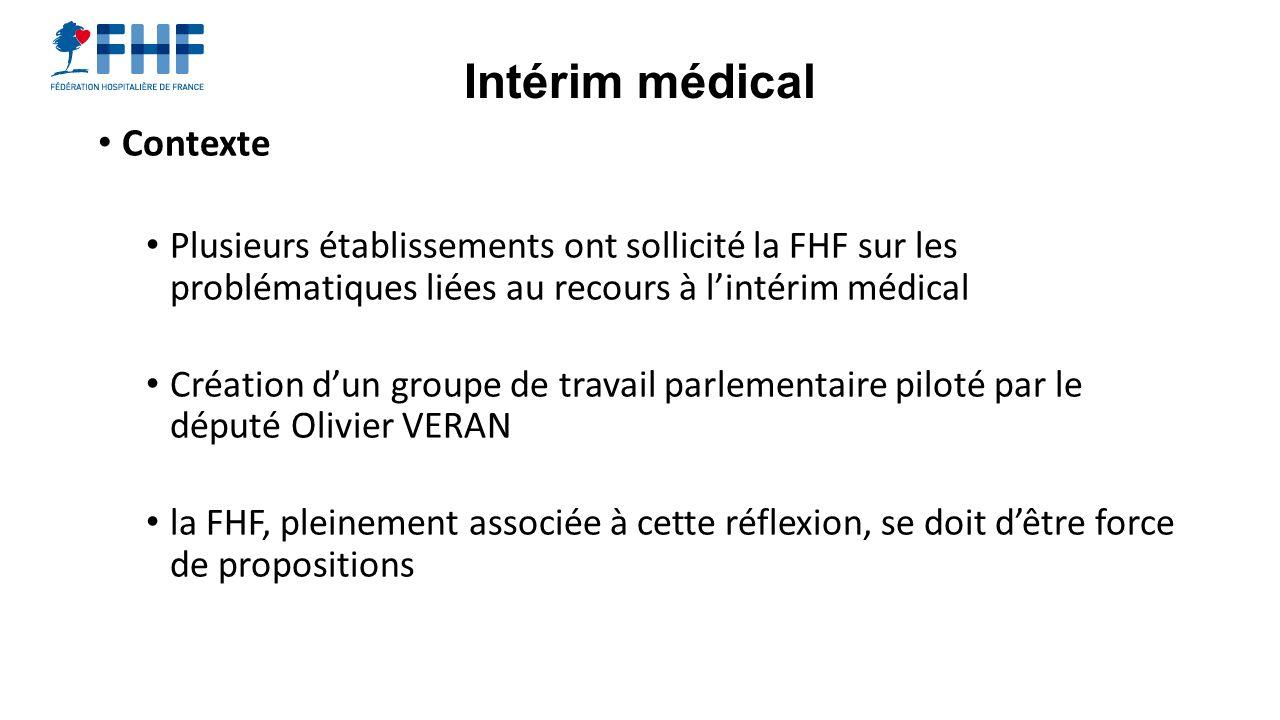 Intérim médical Contexte Plusieurs établissements ont sollicité la FHF sur les problématiques liées au recours à lintérim médical Création dun groupe