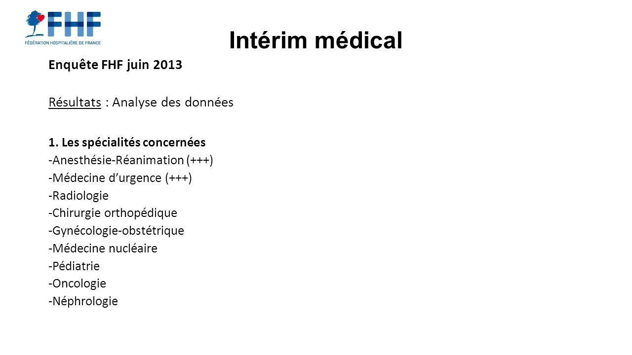 Intérim médical Enquête FHF juin 2013 Résultats : Analyse des données 1. Les spécialités concernées -Anesthésie-Réanimation (+++) -Médecine durgence (