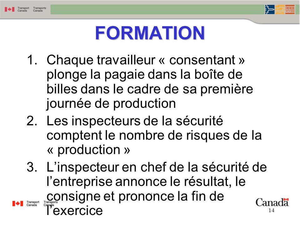 14 FORMATION 1.Chaque travailleur « consentant » plonge la pagaie dans la boîte de billes dans le cadre de sa première journée de production 2.Les ins