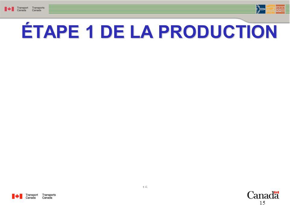 15 ÉTAPE 1 DE LA PRODUCTION