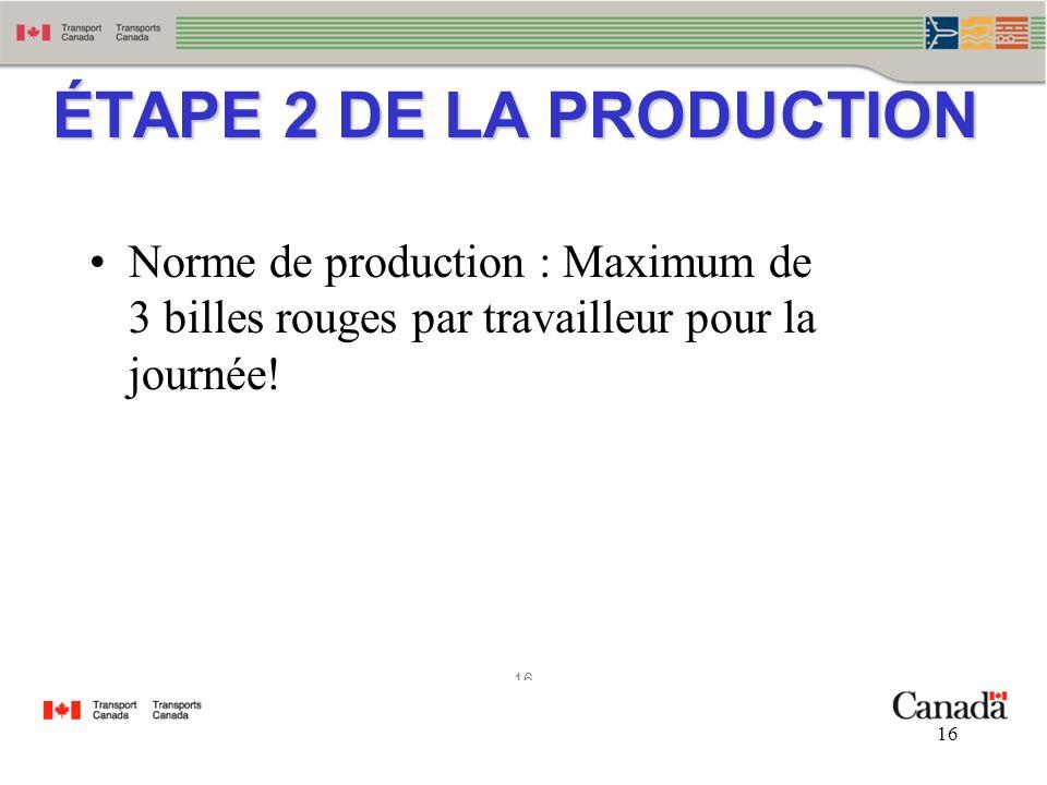 16 ÉTAPE 2 DE LA PRODUCTION Norme de production : Maximum de 3 billes rouges par travailleur pour la journée!