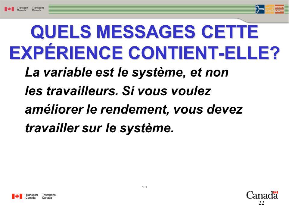 22 QUELS MESSAGES CETTE EXPÉRIENCE CONTIENT-ELLE? La variable est le système, et non les travailleurs. Si vous voulez améliorer le rendement, vous dev
